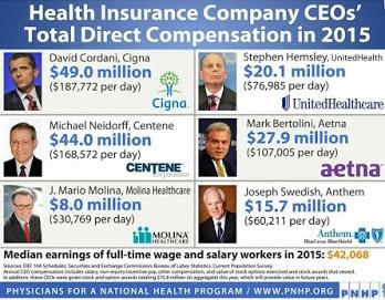 Health care 8